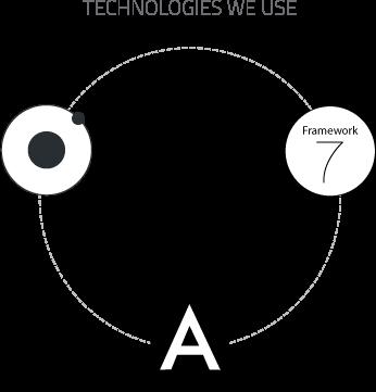 Technologies : IONIC, Angular JS, Framework 7