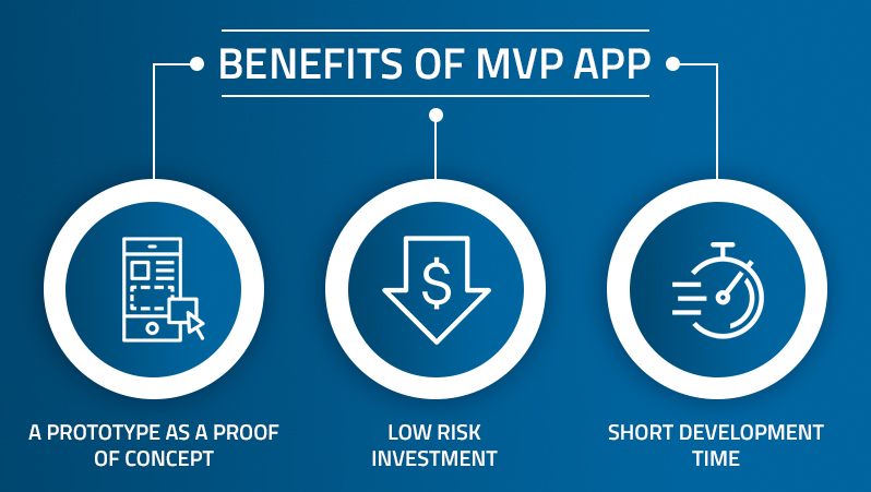 Advantages of MVP